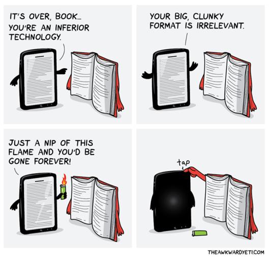 Ebook vs hardcopy