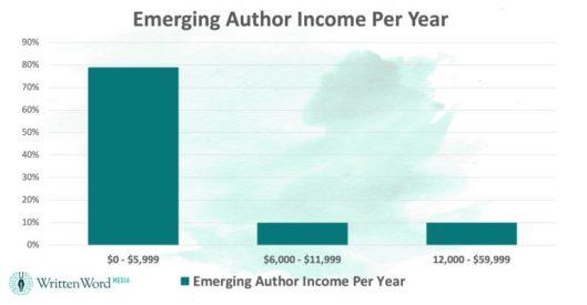 EA-Income1.jpg